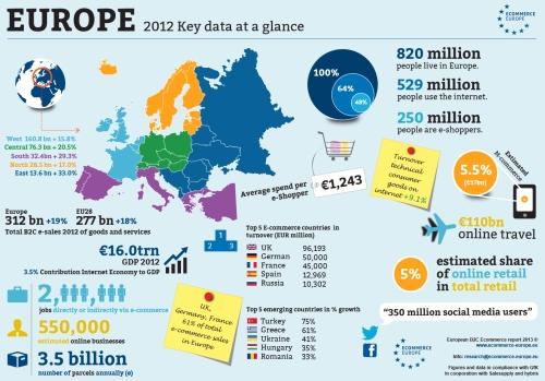 europe_2012sm