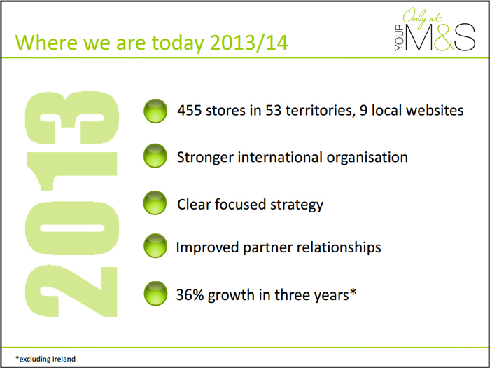 Marks & Spencer in 2013 - nine local websites