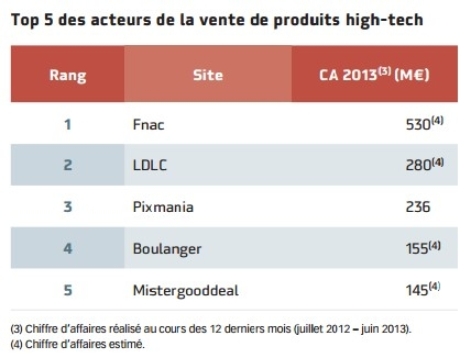 french_ecommerce_top100_2