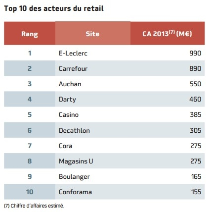 french_ecommerce_top100_4