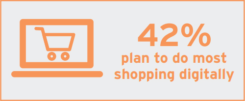 42% of Europeans plan to do most shopping digitally