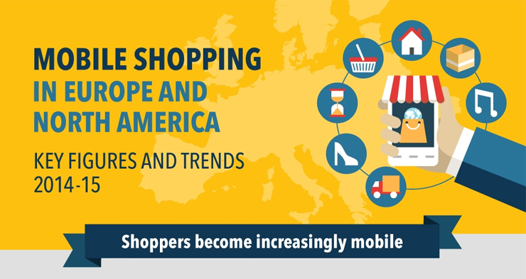 Mobile commerce Europe