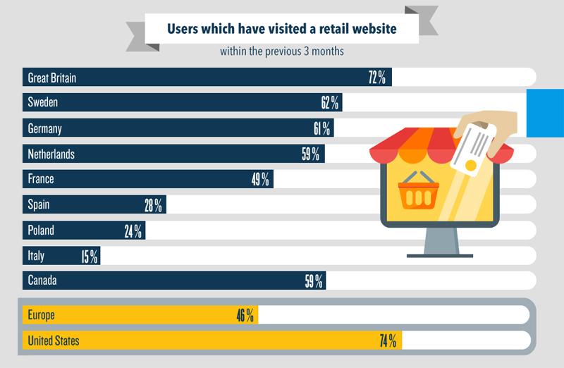 retailmenot_website_visitors