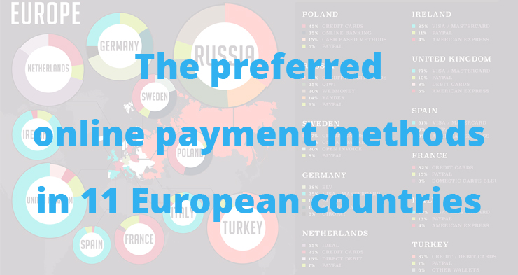 Online payments Europe
