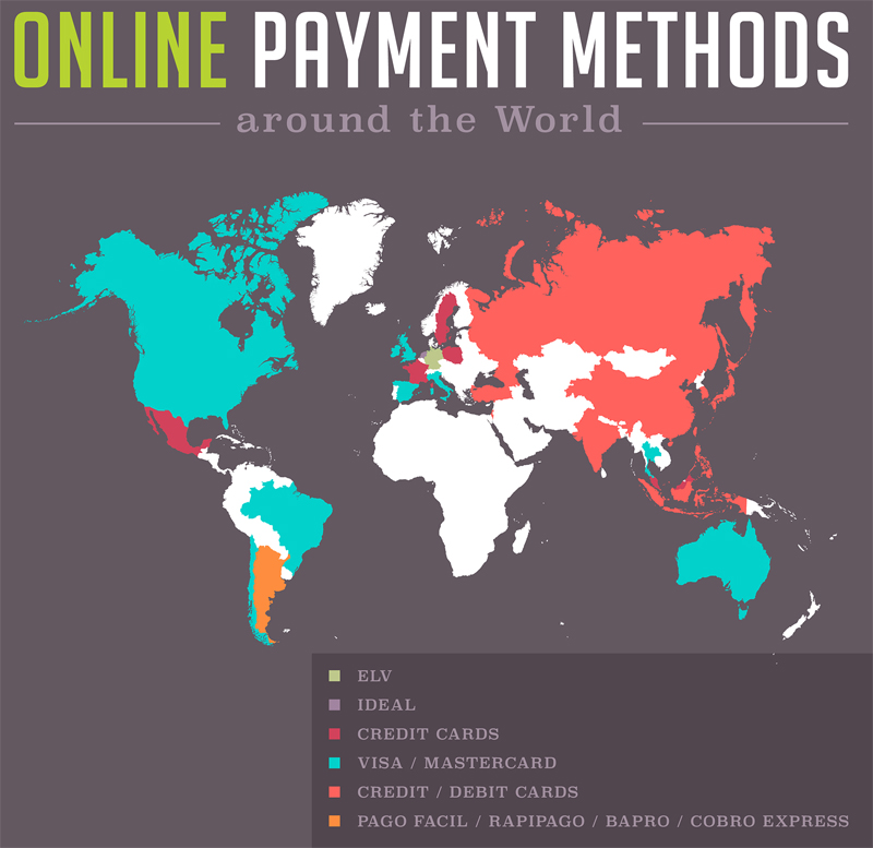 Online payments in the world