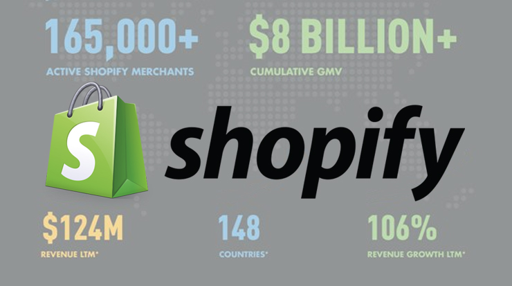 Shopify files for IPO