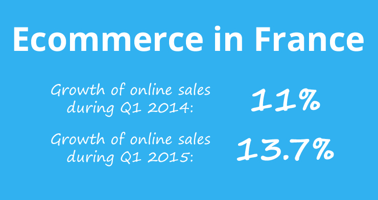 2015 started better than 2014 for ecommerce in France