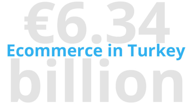 ecommerce_in_turkey_2014
