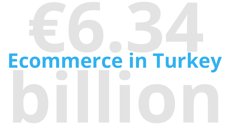 Ecommerce in Turkey reaches €6.34 billion