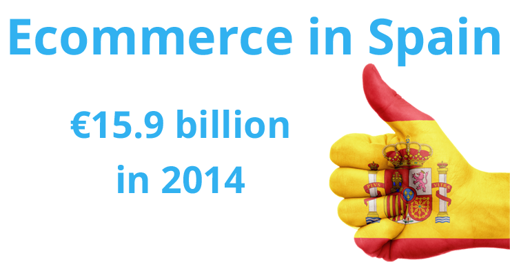 Ecommerce in Spain in 2014