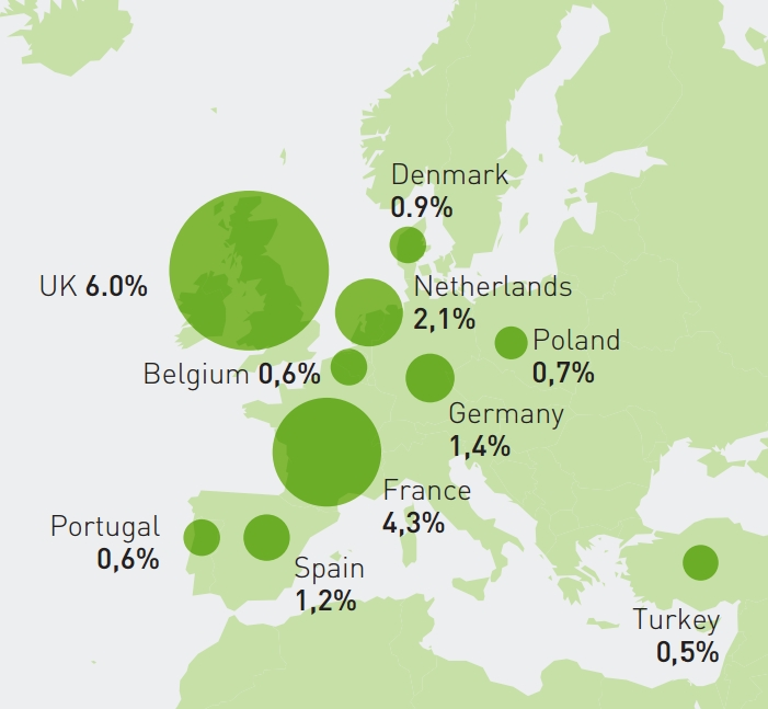 FMCG ecommerce in Europe