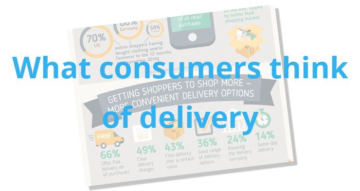Infographic: consumers on delivery