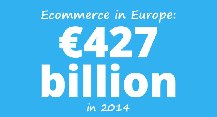 Ecommerce in Europe: €505 billion in 2014
