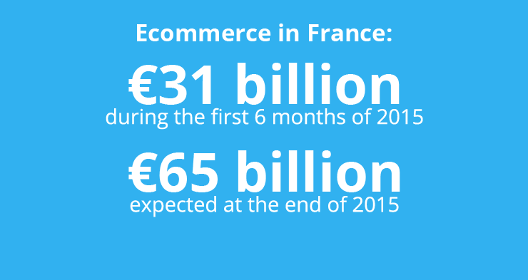 Ecommerce in France estimated to reach €65bn in 2015
