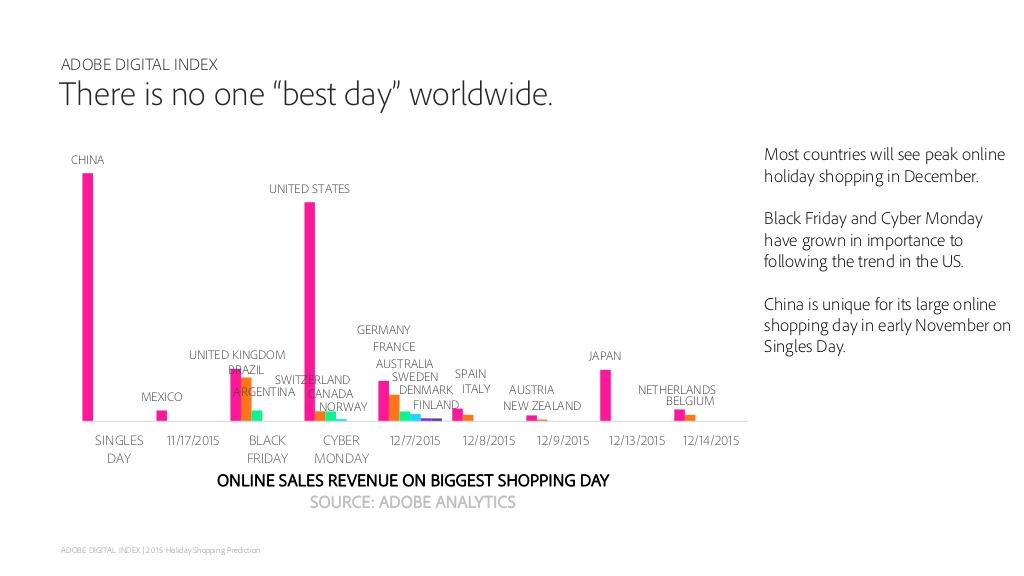 2015-holiday-shopping-prediction-22-1024