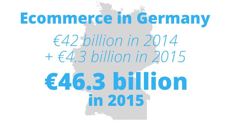 'Ecommerce in Germany will reach €46.3 billion in 2015'