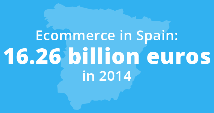 Ecommerce in Spain 2014