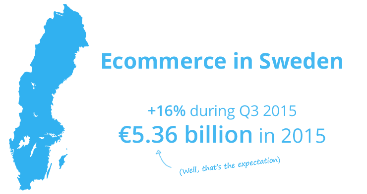 Ecommerce in Sweden