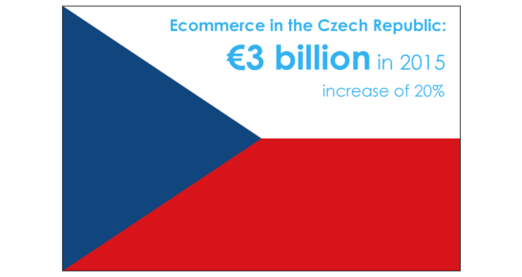 Ecommerce in the Czech Republic grew over 20% last year