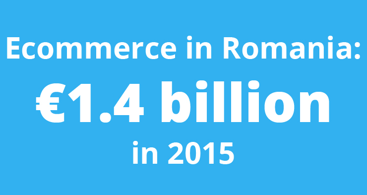 Ecommerce in Romania was worth €1.4 billion in 2015
