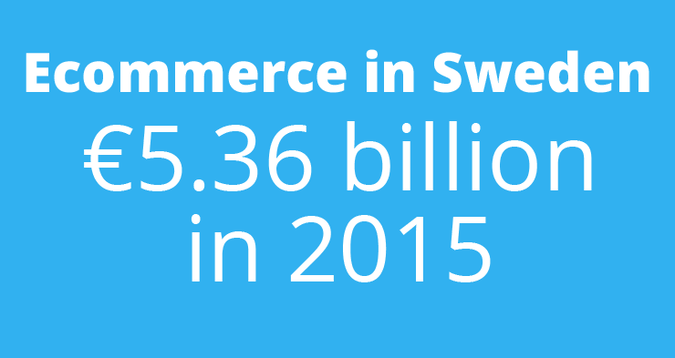 Ecommerce in Sweden increased by 19% to €5.36bn in 2015