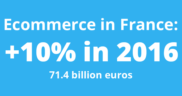 Growth of ecommerce in France is expected to decline