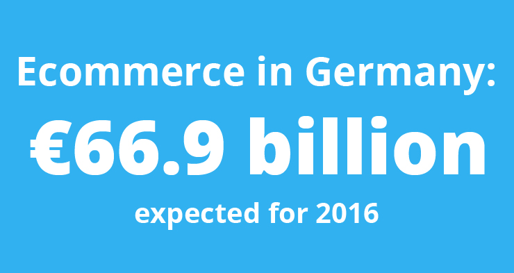 Ecommerce in Germany expected to reach €66.9bn in 2016