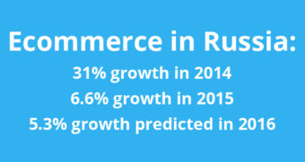 Ecommerce in Russia growth