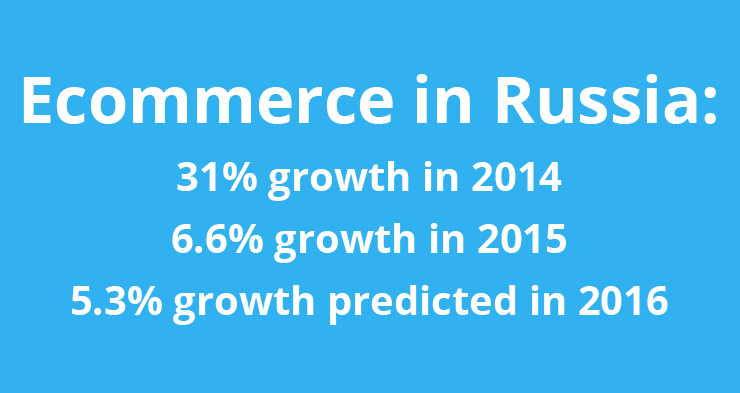 Ecommerce in Russia shows decreased growth rate