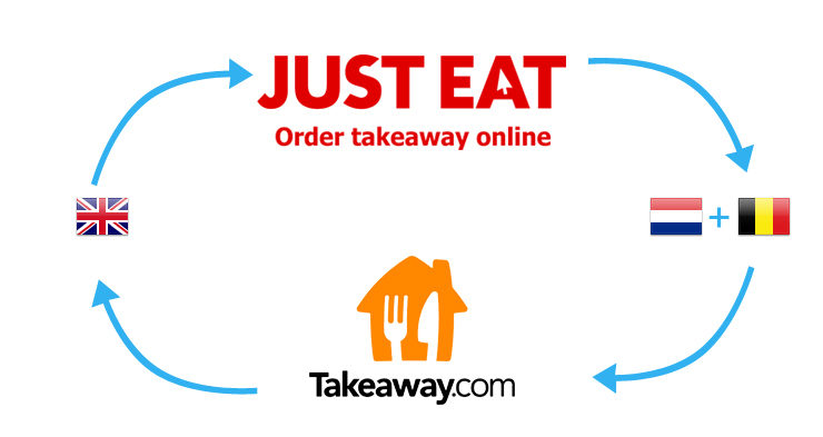 Just Eat And Takeawaycom Swap Local Websites