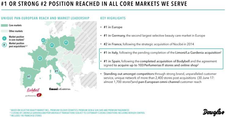 Core markets of Douglas